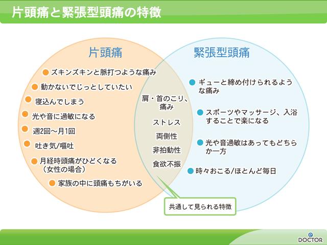 zutuutokutyou640.jpg